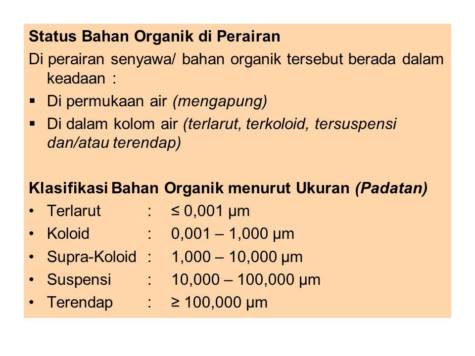 Status Bahan Organik di Perairan