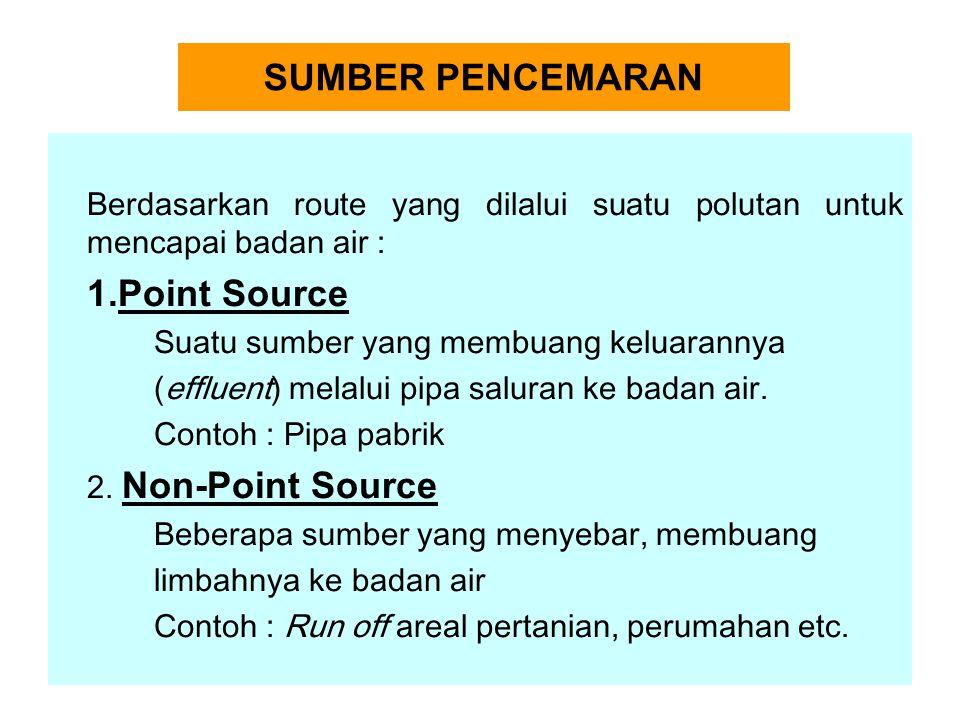 SUMBER PENCEMARAN Point Source
