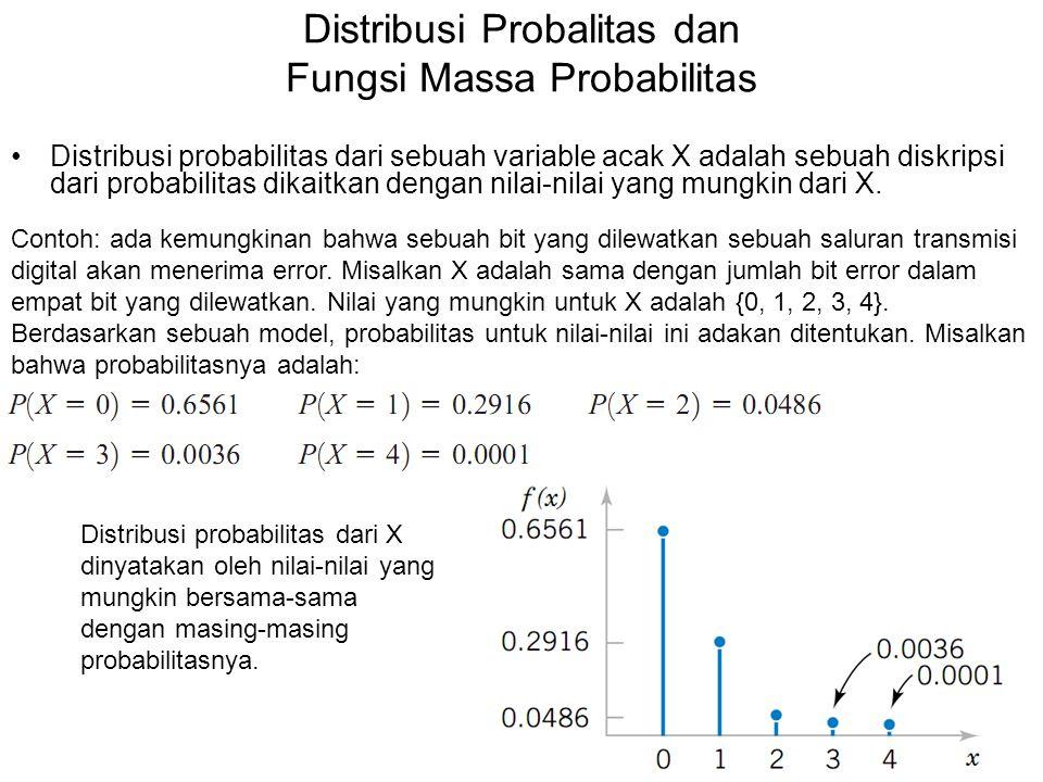 Distribusi Probalitas dan Fungsi Massa Probabilitas