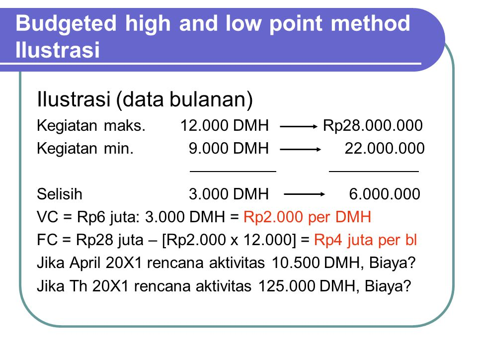 Budgeted high and low point method Ilustrasi