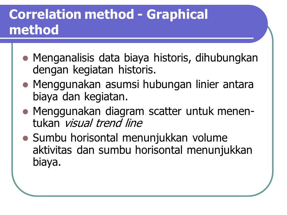 Correlation method - Graphical method