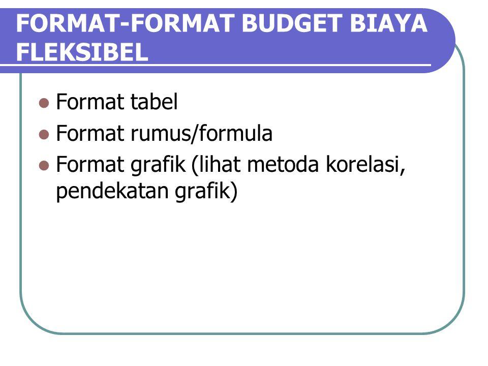 FORMAT-FORMAT BUDGET BIAYA FLEKSIBEL