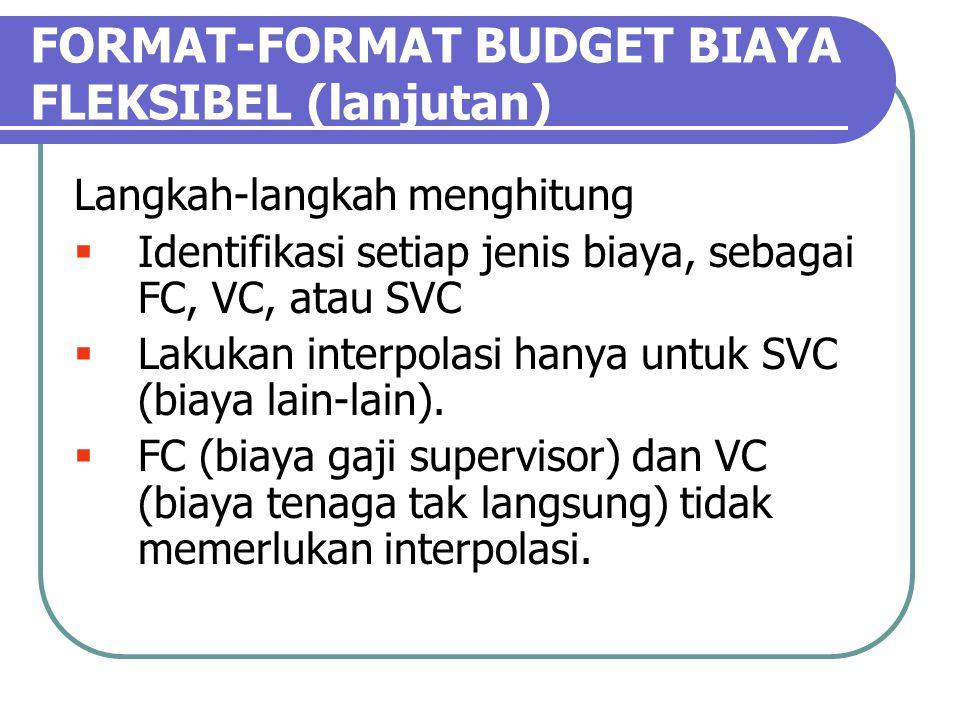 FORMAT-FORMAT BUDGET BIAYA FLEKSIBEL (lanjutan)