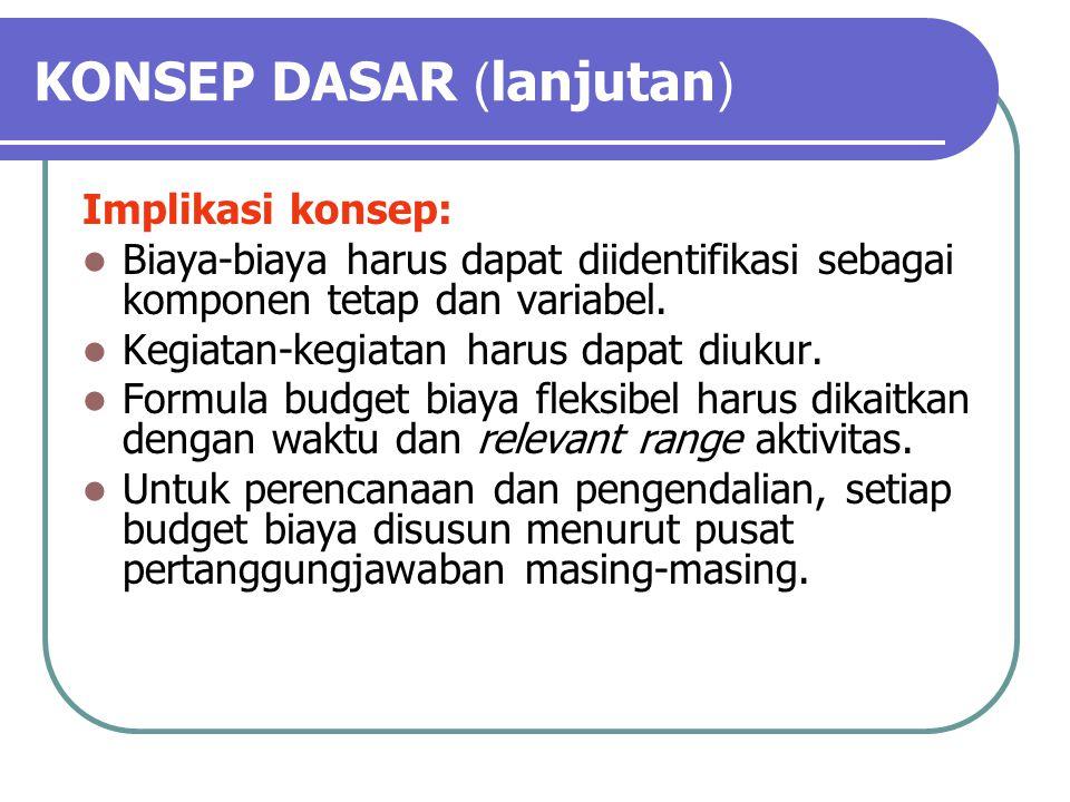 KONSEP DASAR (lanjutan)