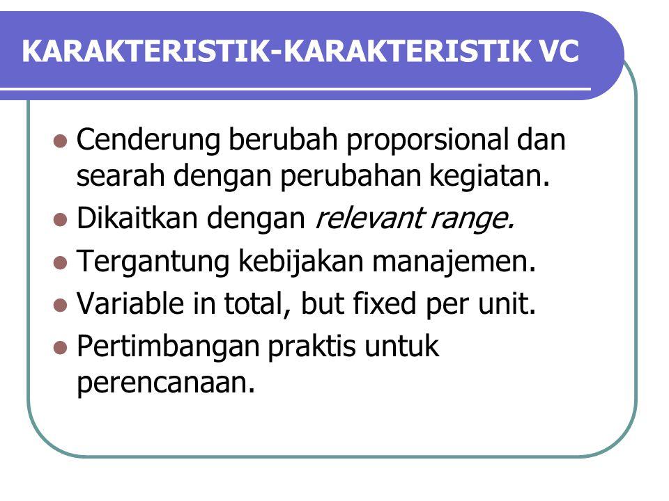 KARAKTERISTIK-KARAKTERISTIK VC