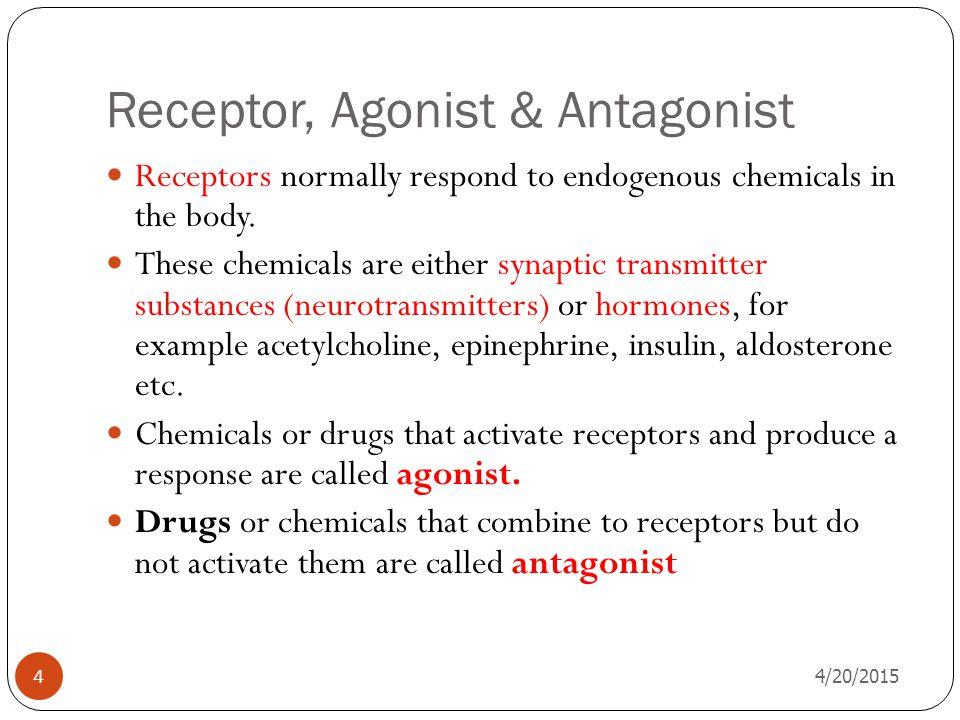 Receptor, Agonist & Antagonist