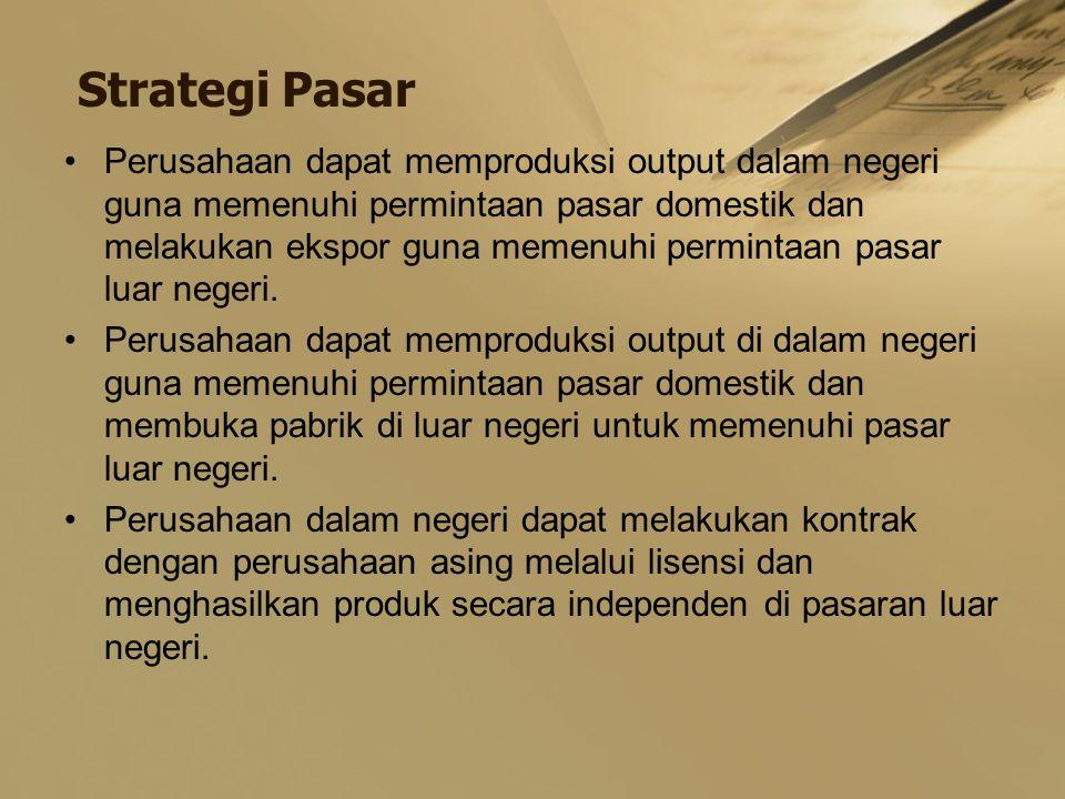 Strategi Pasar