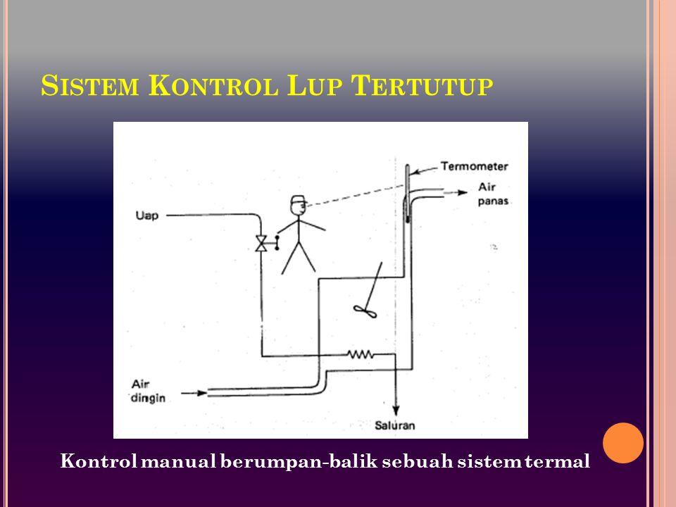 Sistem Kontrol Lup Tertutup