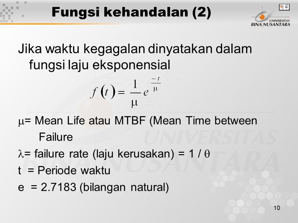 Jika waktu kegagalan dinyatakan dalam fungsi laju eksponensial