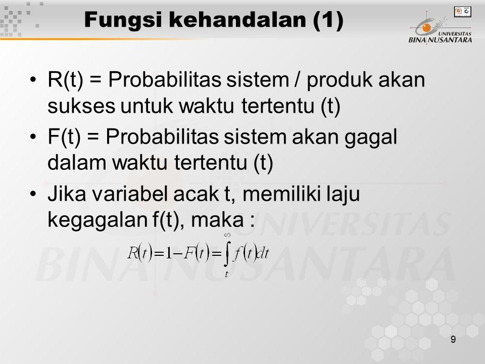 Fungsi kehandalan (1) R(t) = Probabilitas sistem / produk akan sukses untuk waktu tertentu (t)
