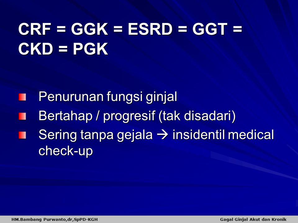 CRF = GGK = ESRD = GGT = CKD = PGK