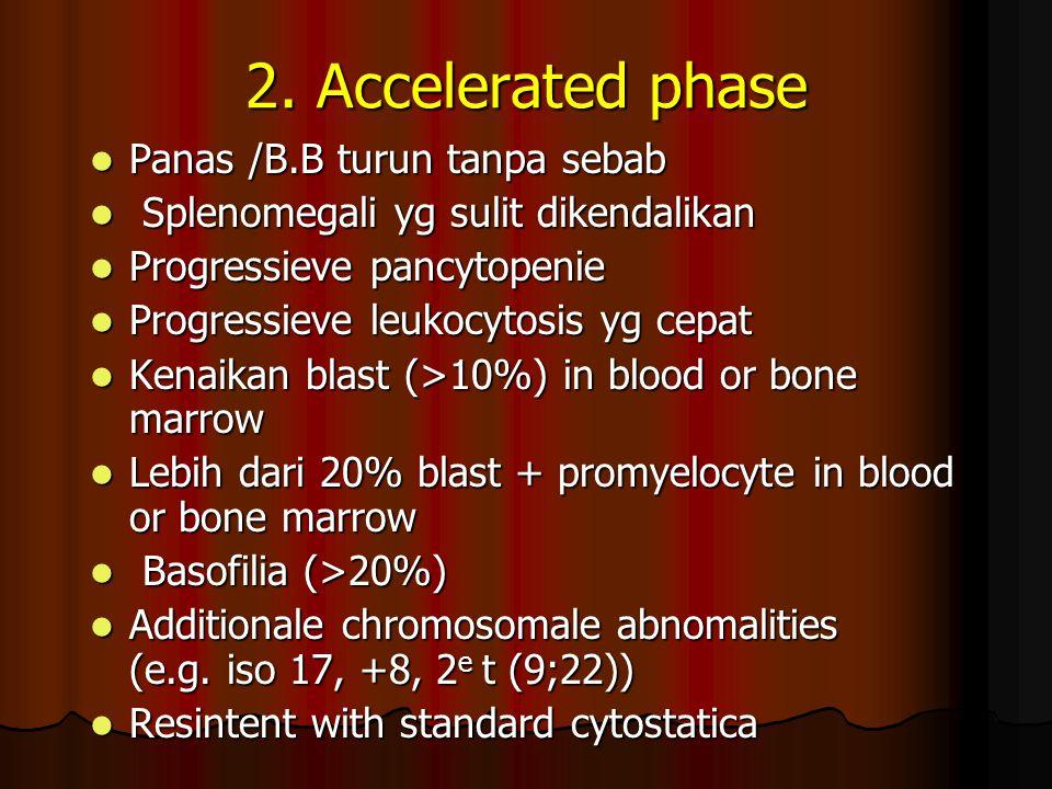 2. Accelerated phase Panas /B.B turun tanpa sebab