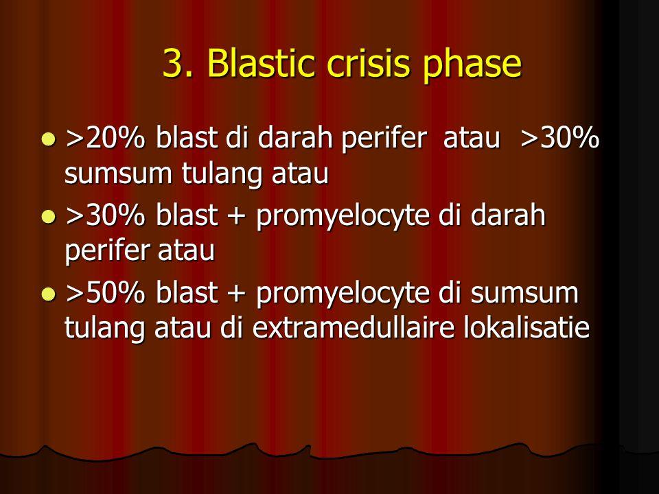 3. Blastic crisis phase >20% blast di darah perifer atau >30% sumsum tulang atau. >30% blast + promyelocyte di darah perifer atau.