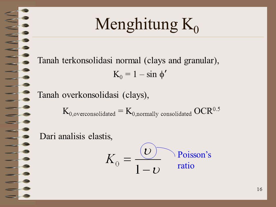 Menghitung K0 Tanah terkonsolidasi normal (clays and granular),