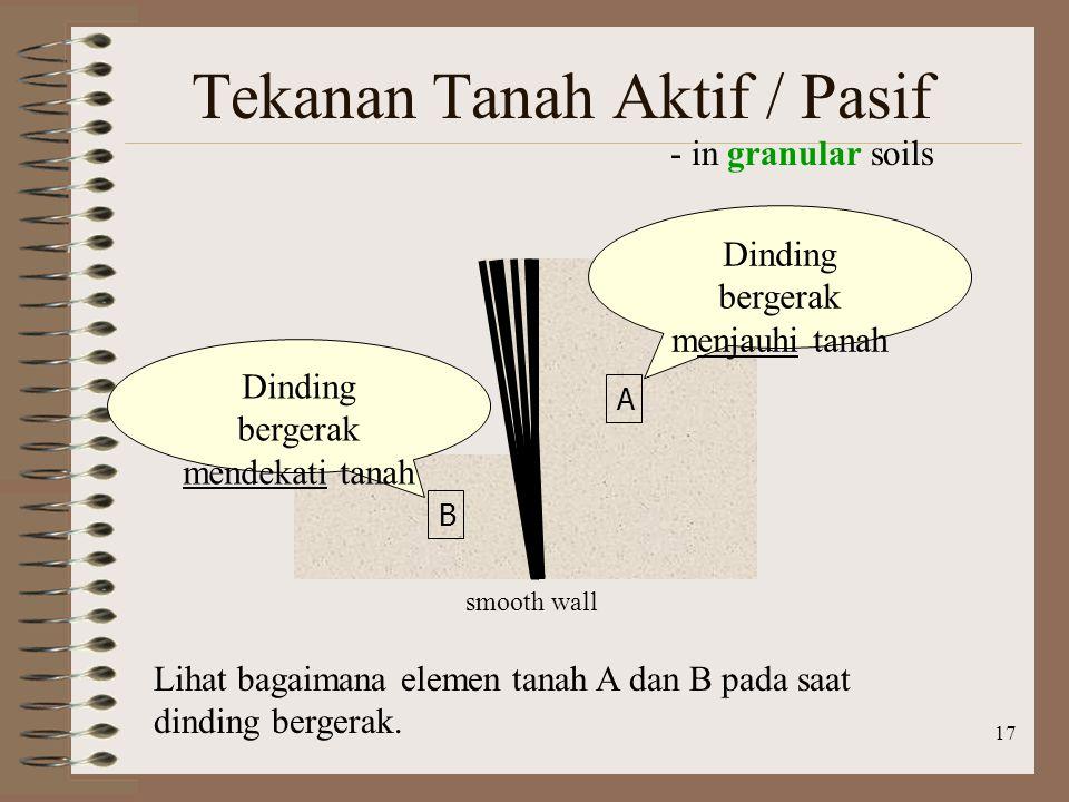 Tekanan Tanah Aktif / Pasif