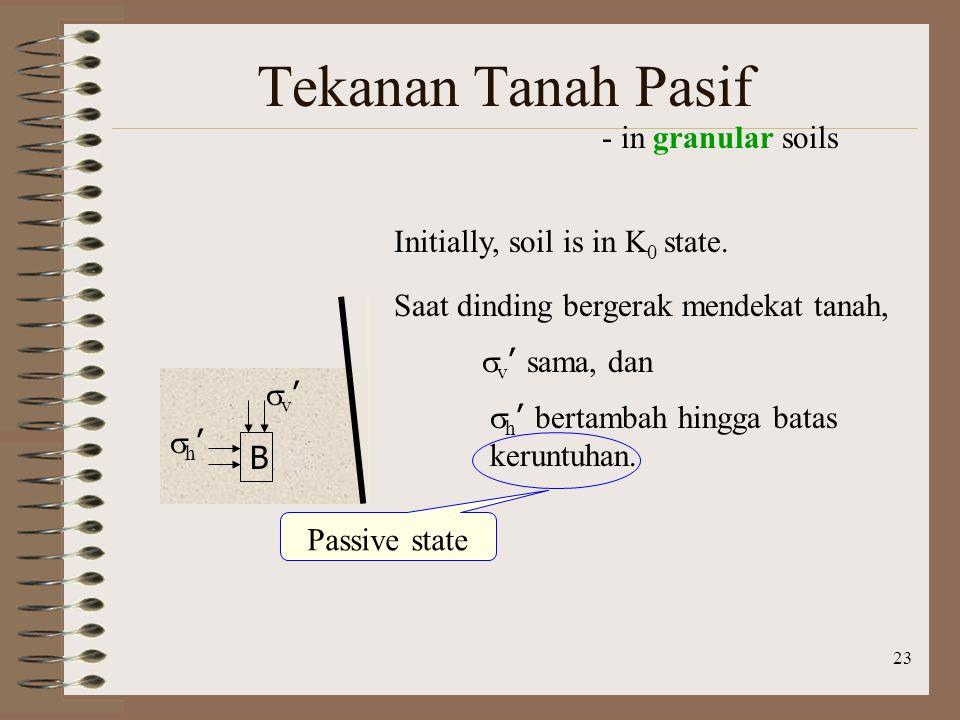 Tekanan Tanah Pasif - in granular soils