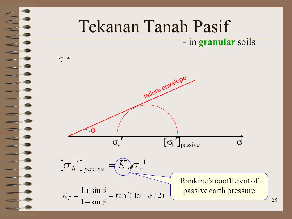 Rankine's coefficient of passive earth pressure