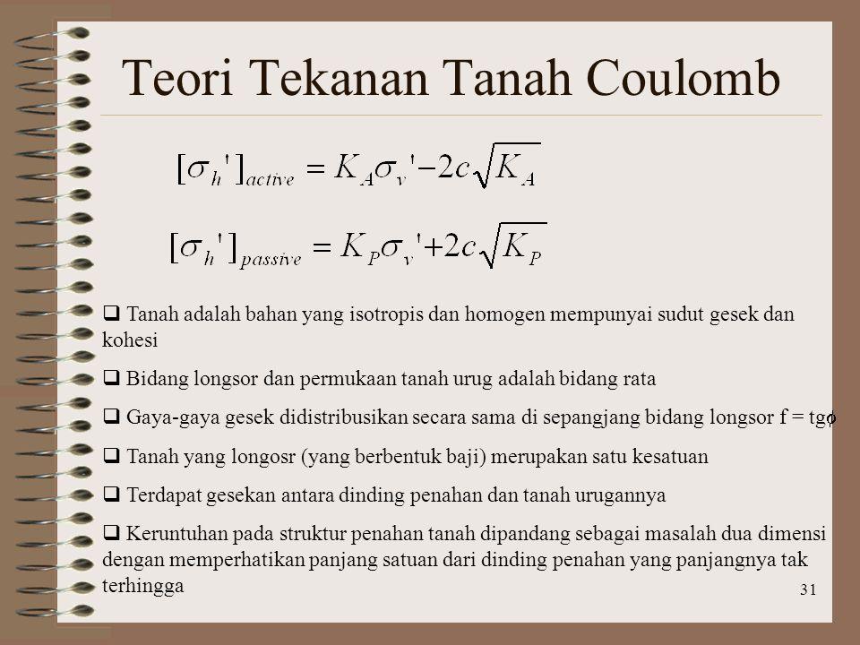 Teori Tekanan Tanah Coulomb