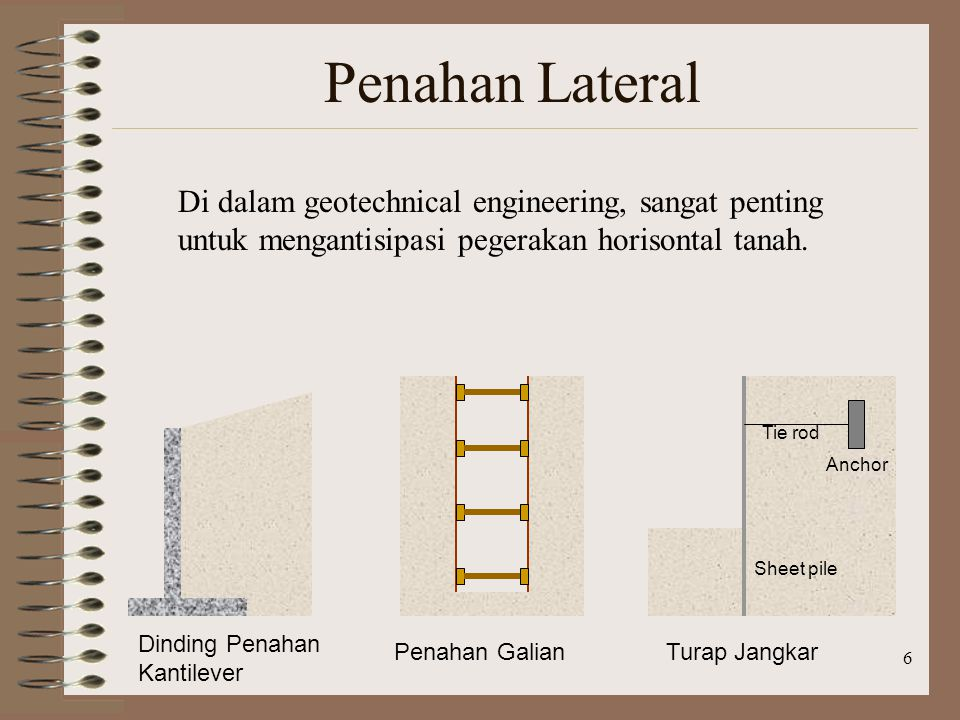 Penahan Lateral Di dalam geotechnical engineering, sangat penting untuk mengantisipasi pegerakan horisontal tanah.