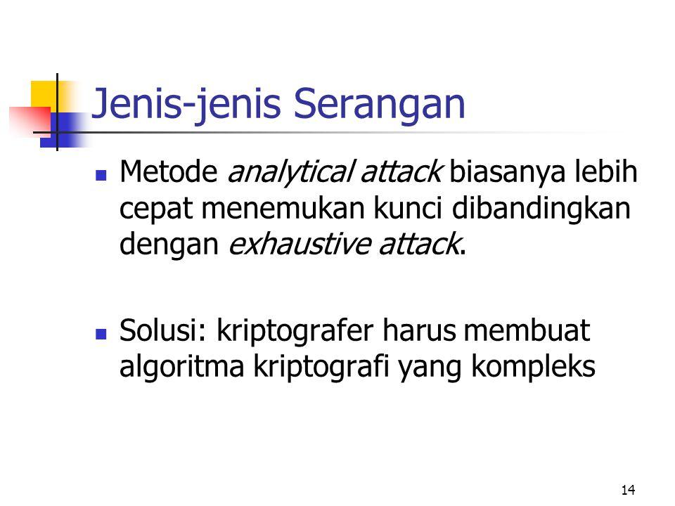 Jenis-jenis Serangan Metode analytical attack biasanya lebih cepat menemukan kunci dibandingkan dengan exhaustive attack.