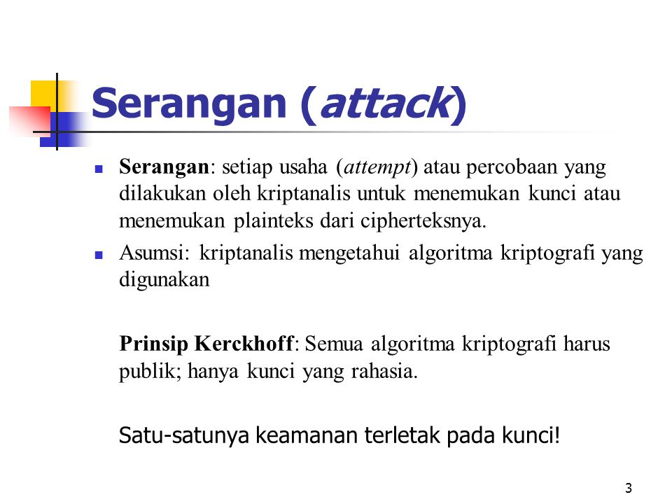 Serangan (attack)