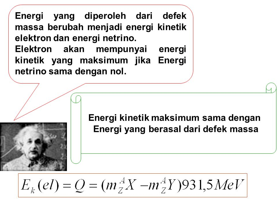 Energi kinetik maksimum sama dengan