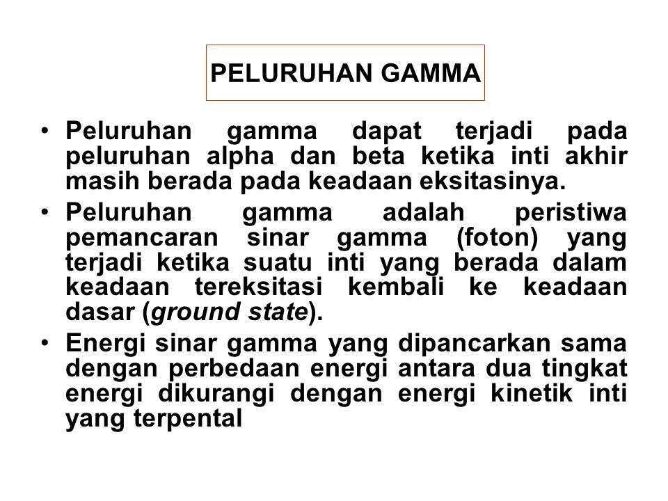 PELURUHAN GAMMA Peluruhan gamma dapat terjadi pada peluruhan alpha dan beta ketika inti akhir masih berada pada keadaan eksitasinya.