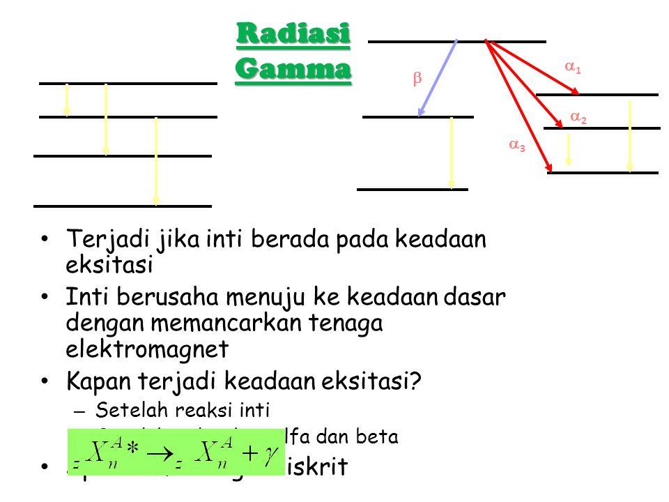 Radiasi Gamma Terjadi jika inti berada pada keadaan eksitasi