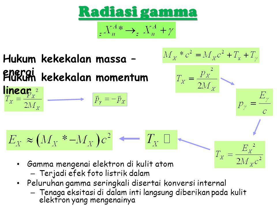 Radiasi gamma Hukum kekekalan massa – energi