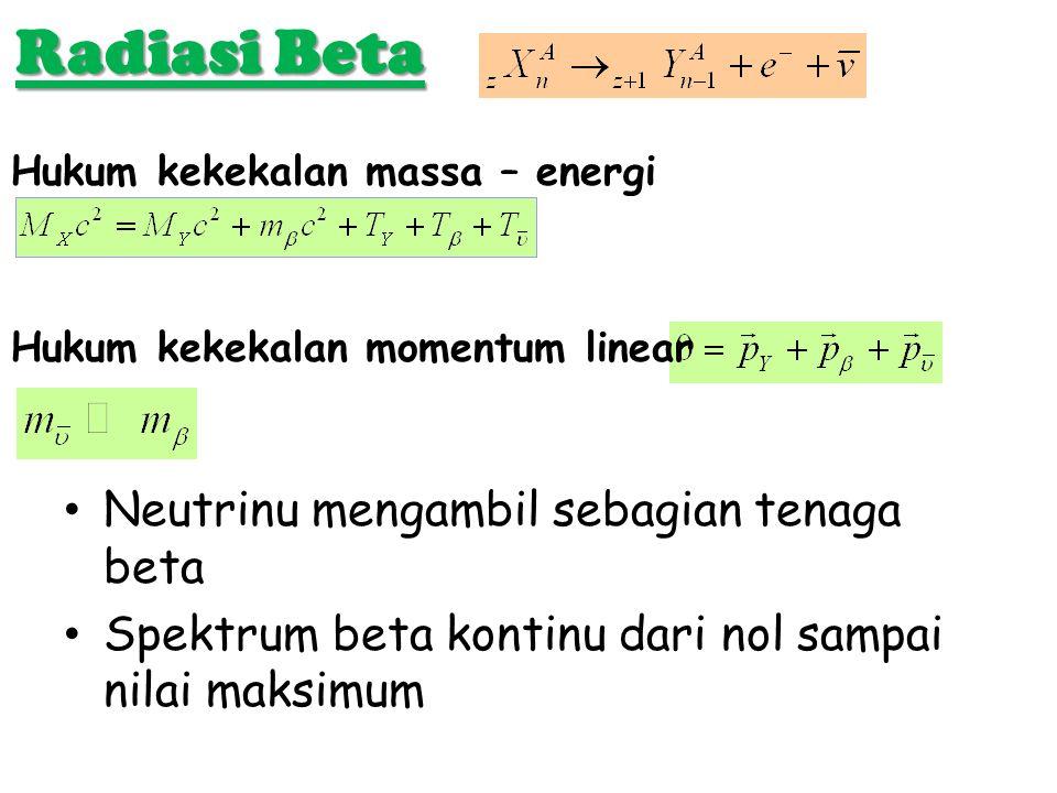 Radiasi Beta Neutrinu mengambil sebagian tenaga beta