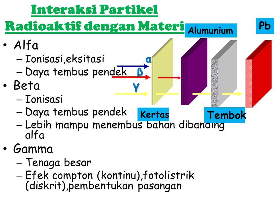 Interaksi Partikel Radioaktif dengan Materi