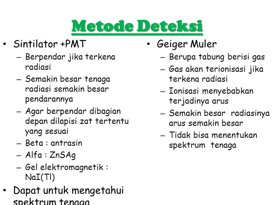 Metode Deteksi Sintilator +PMT Dapat untuk mengetahui spektrum tenaga