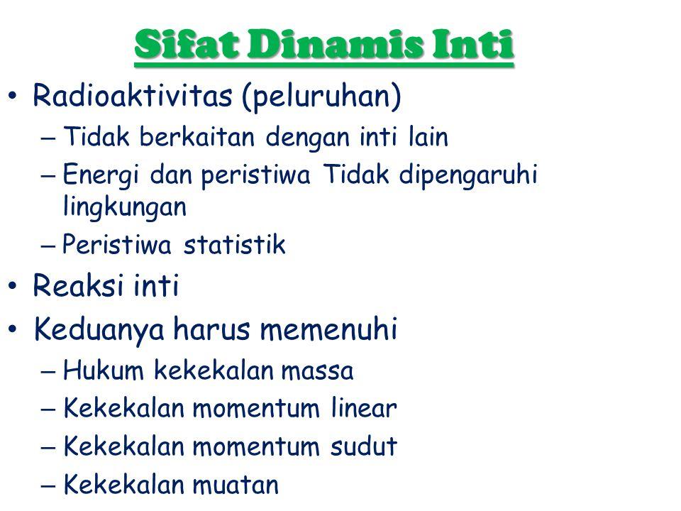 Sifat Dinamis Inti Probabilitas Radioaktivitas (peluruhan) Reaksi inti