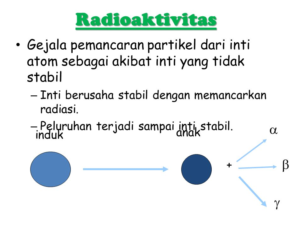 Radioaktivitas Gejala pemancaran partikel dari inti atom sebagai akibat inti yang tidak stabil. Inti berusaha stabil dengan memancarkan radiasi.