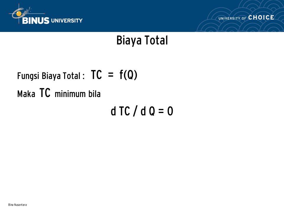 Biaya Total d TC / d Q = 0 Fungsi Biaya Total : TC = f(Q)
