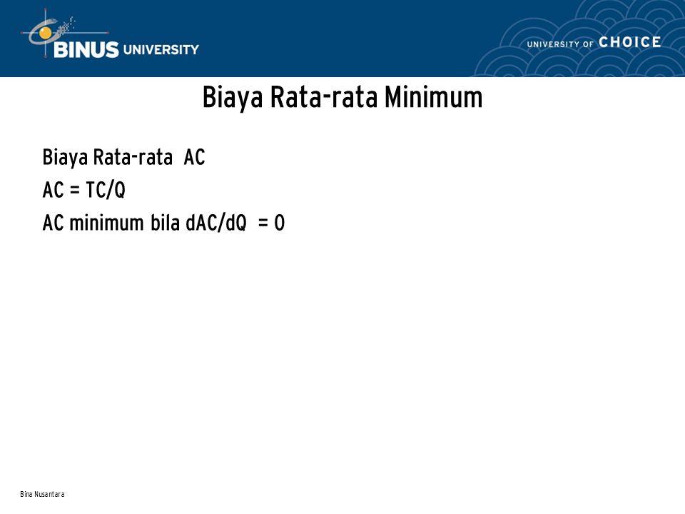 Biaya Rata-rata Minimum