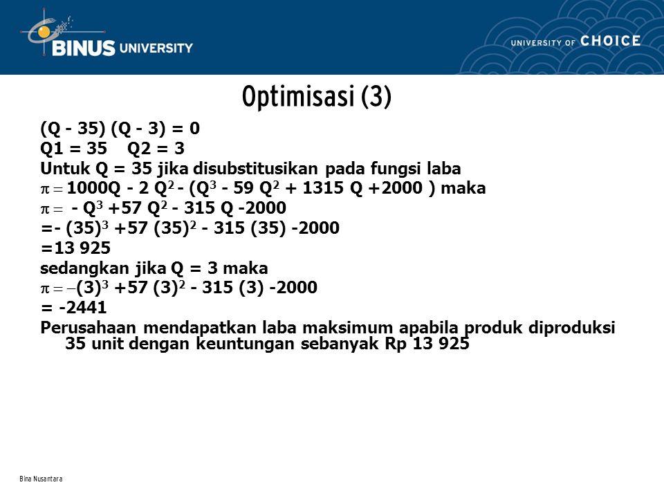 Optimisasi (3) (Q - 35) (Q - 3) = 0 Q1 = 35 Q2 = 3