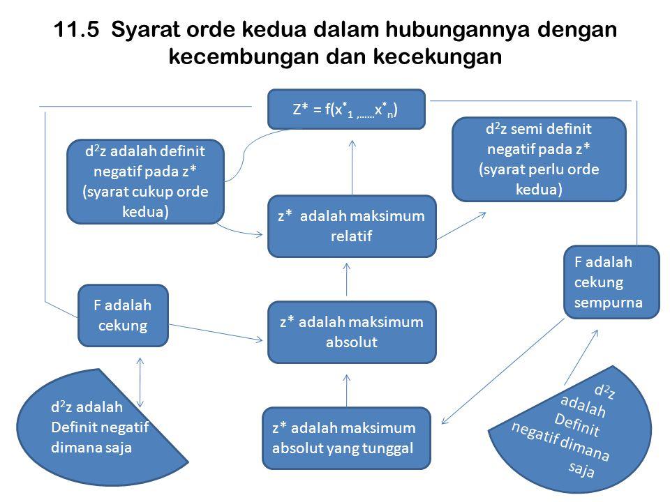11.5 Syarat orde kedua dalam hubungannya dengan kecembungan dan kecekungan