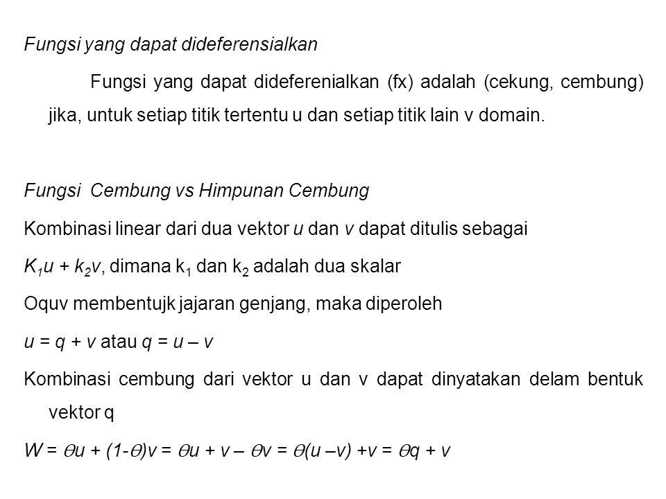 Fungsi yang dapat dideferensialkan Fungsi yang dapat dideferenialkan (fx) adalah (cekung, cembung) jika, untuk setiap titik tertentu u dan setiap titik lain v domain.