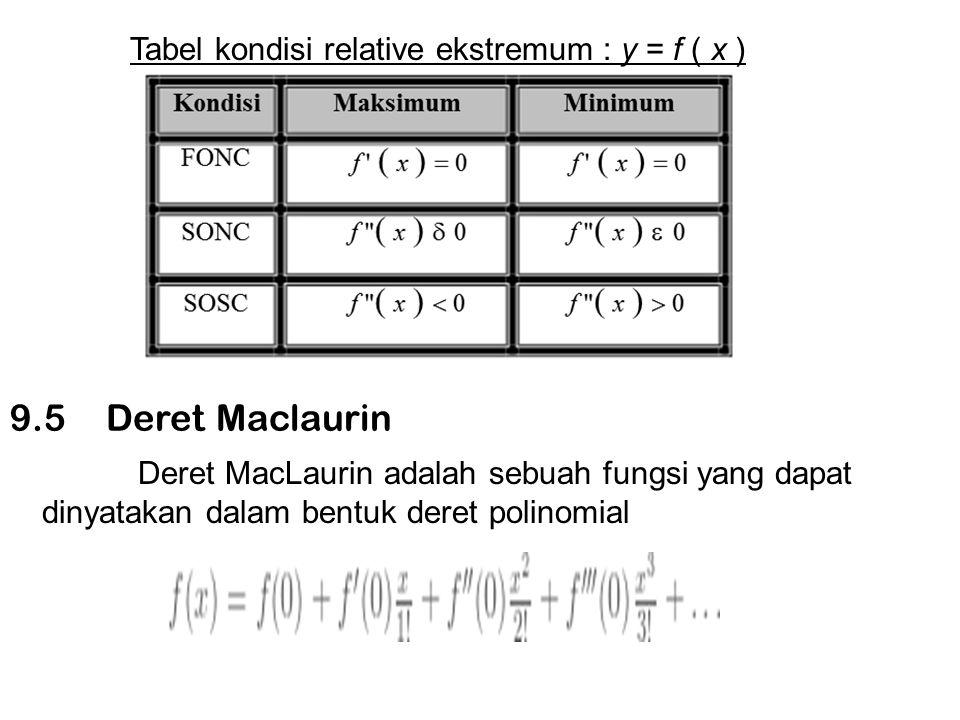 9.5 Deret Maclaurin Tabel kondisi relative ekstremum : y = f ( x )