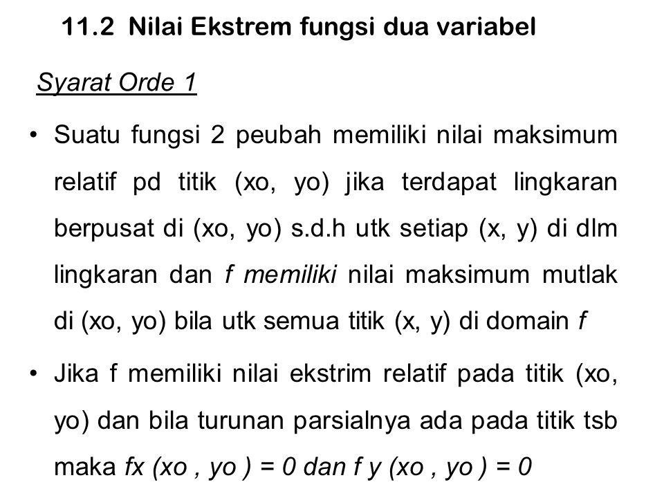 11.2 Nilai Ekstrem fungsi dua variabel