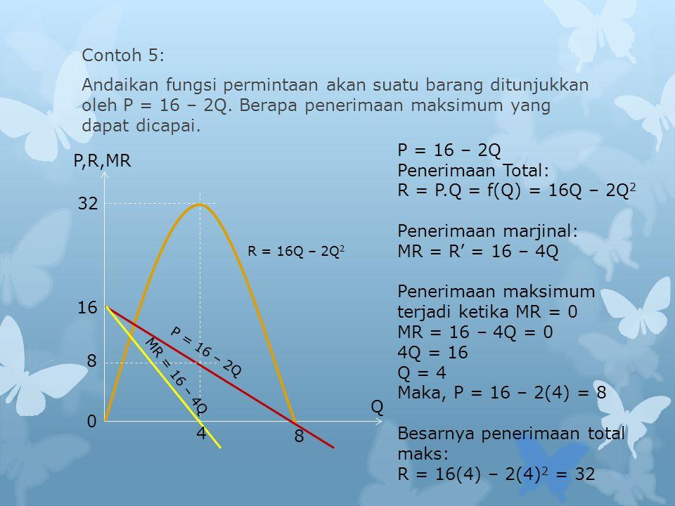 Penerimaan maksimum terjadi ketika MR = 0 MR = 16 – 4Q = 0 4Q = 16