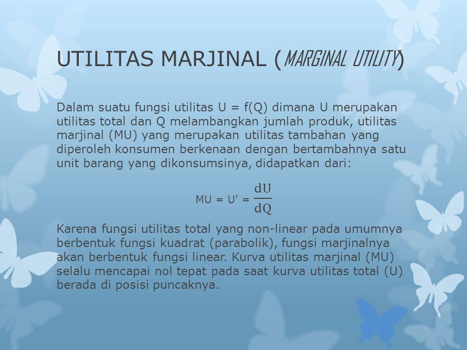 UTILITAS MARJINAL (MARGINAL UTILITY)