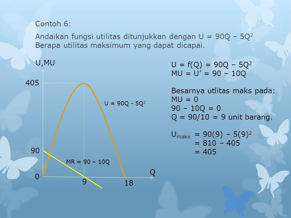 Besarnya utlitas maks pada: MU = 0 90 – 10Q = 0