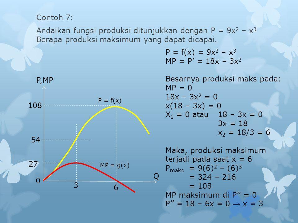 Besarnya produksi maks pada: MP = 0 18x – 3x2 = 0 x(18 – 3x) = 0