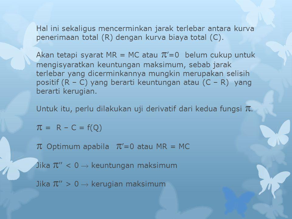  Optimum apabila '=0 atau MR = MC