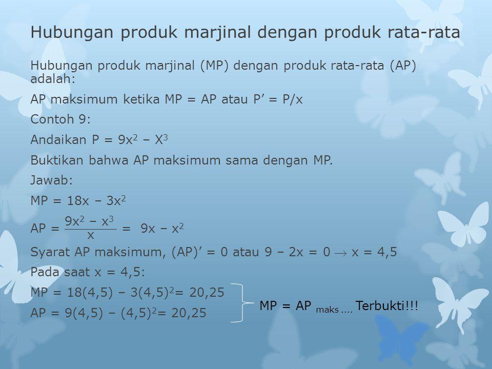 Hubungan produk marjinal dengan produk rata-rata