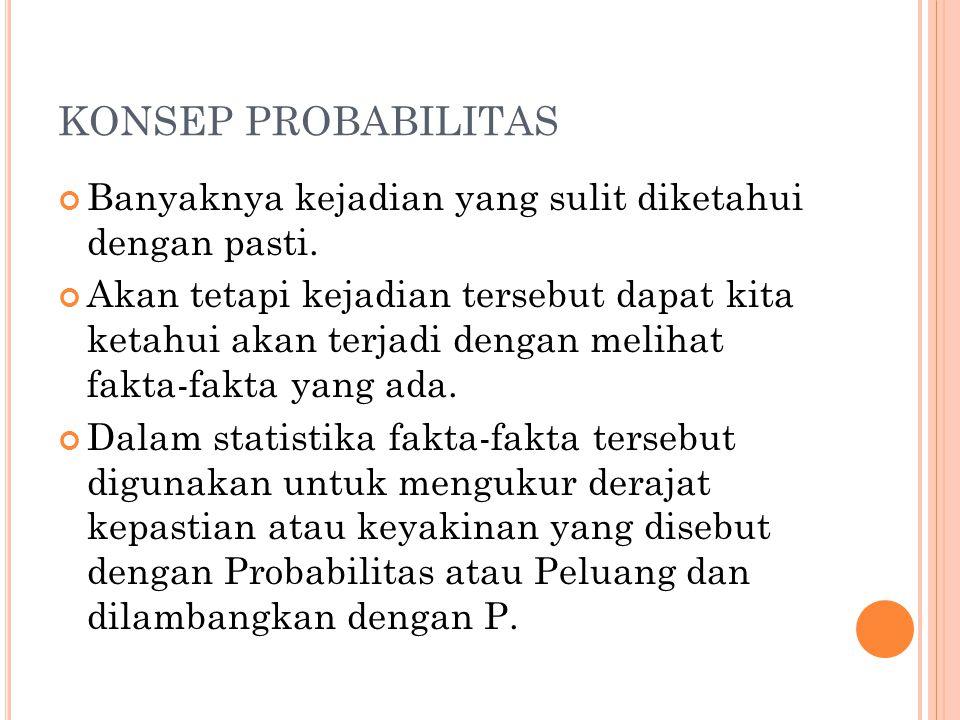 KONSEP PROBABILITAS Banyaknya kejadian yang sulit diketahui dengan pasti.