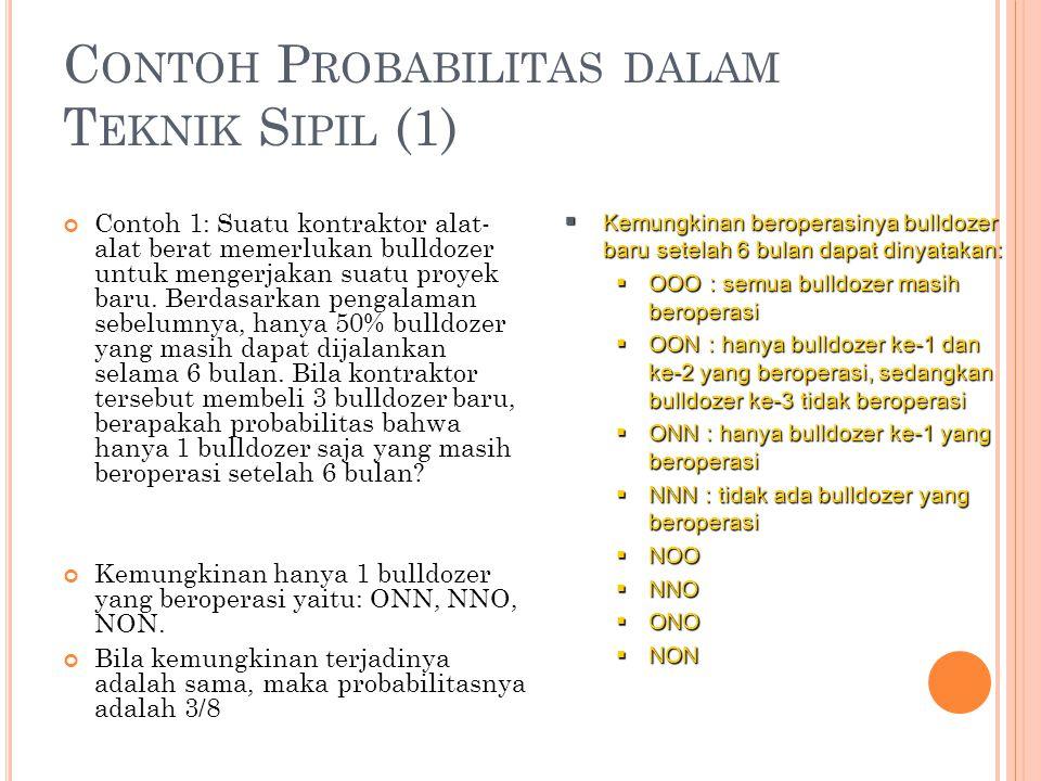 Contoh Probabilitas dalam Teknik Sipil (1)