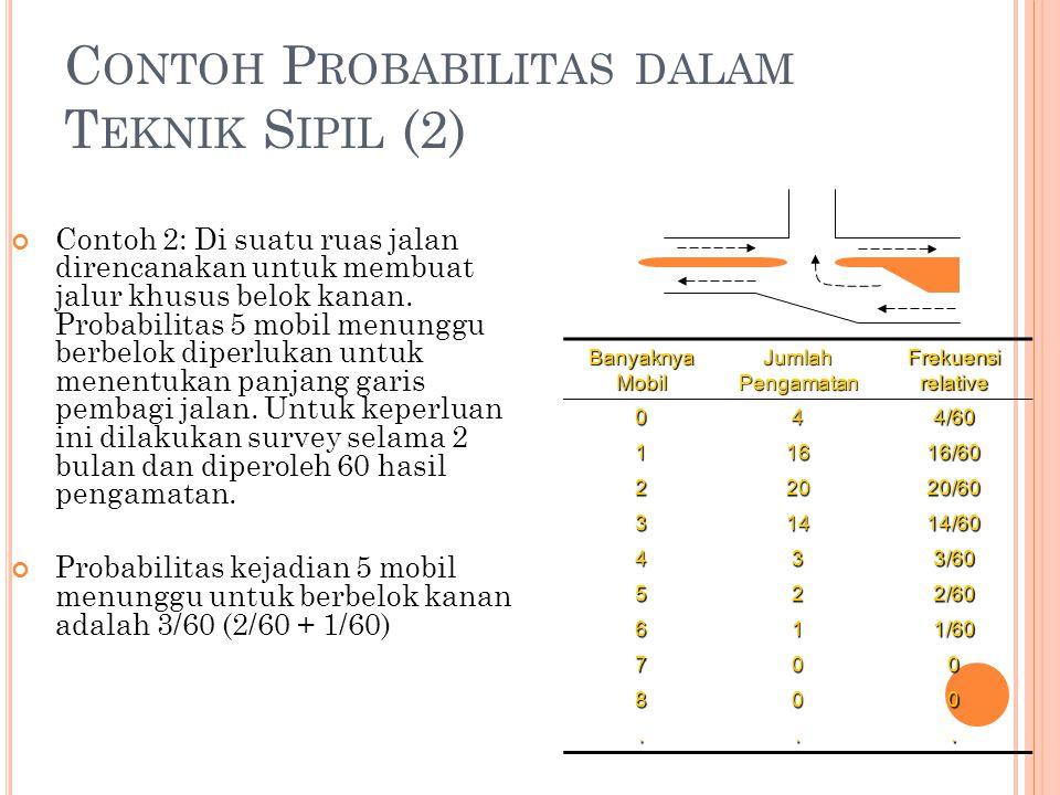 Contoh Probabilitas dalam Teknik Sipil (2)
